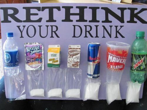 Contenido en azúcar de diversas bebidas...Monster se sale de escala