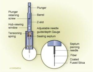 """""""Aguja"""" empleada para extraer aromas en HS-SPME"""