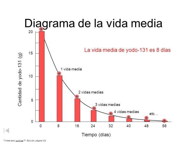 slide_27