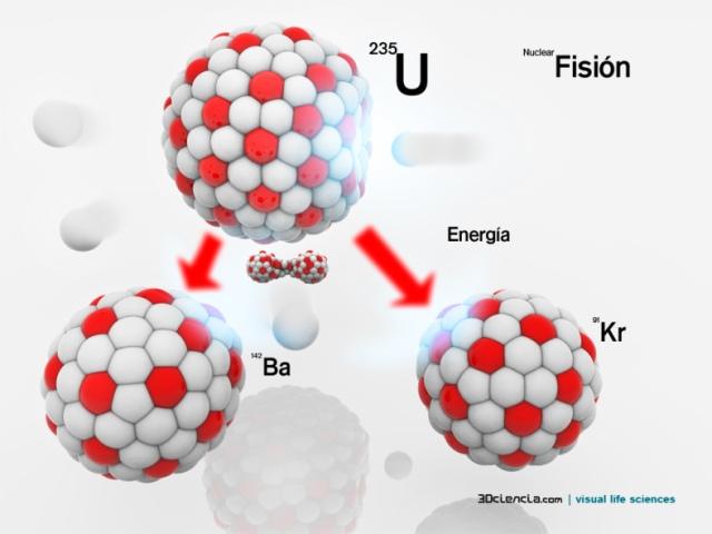 Una de la posibles fisiones a las que da lugar el átomo de uranio, más concretamente su isótopo 235 cuando se bombardea con neutrones.