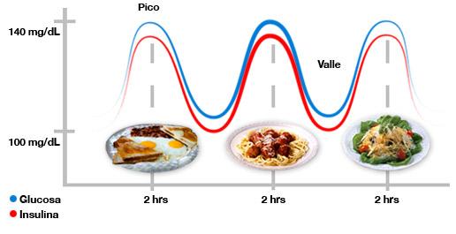 pico-insulina.jpg