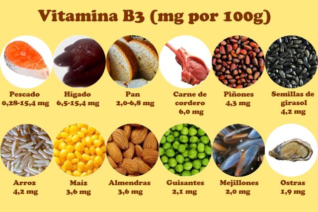 alimentos-ricos-en-vitamina-b3.jpg
