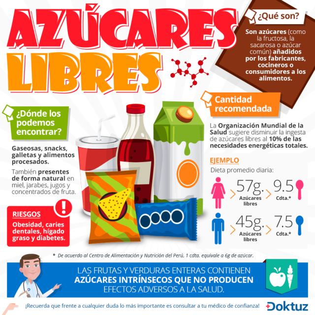 doktuz-nutricion-azucares-libres_1.png